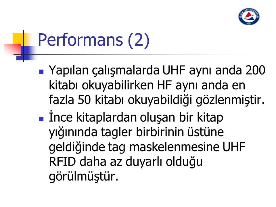 Performans (2) Yapılan çalışmalarda UHF aynı anda 200 kitabı okuyabilirken HF aynı anda en fazla 50 kitabı okuyabildiği gözlenmiştir. İnce kitaplardan