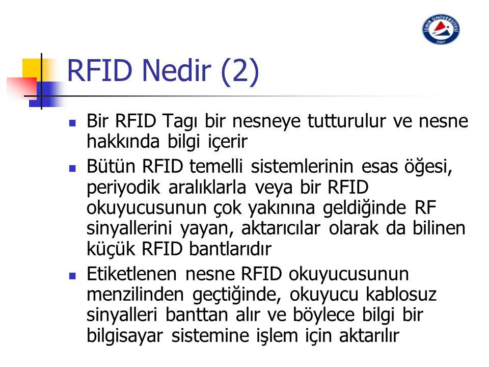 RFID Nedir (2) Bir RFID Tagı bir nesneye tutturulur ve nesne hakkında bilgi içerir Bütün RFID temelli sistemlerinin esas öğesi, periyodik aralıklarla