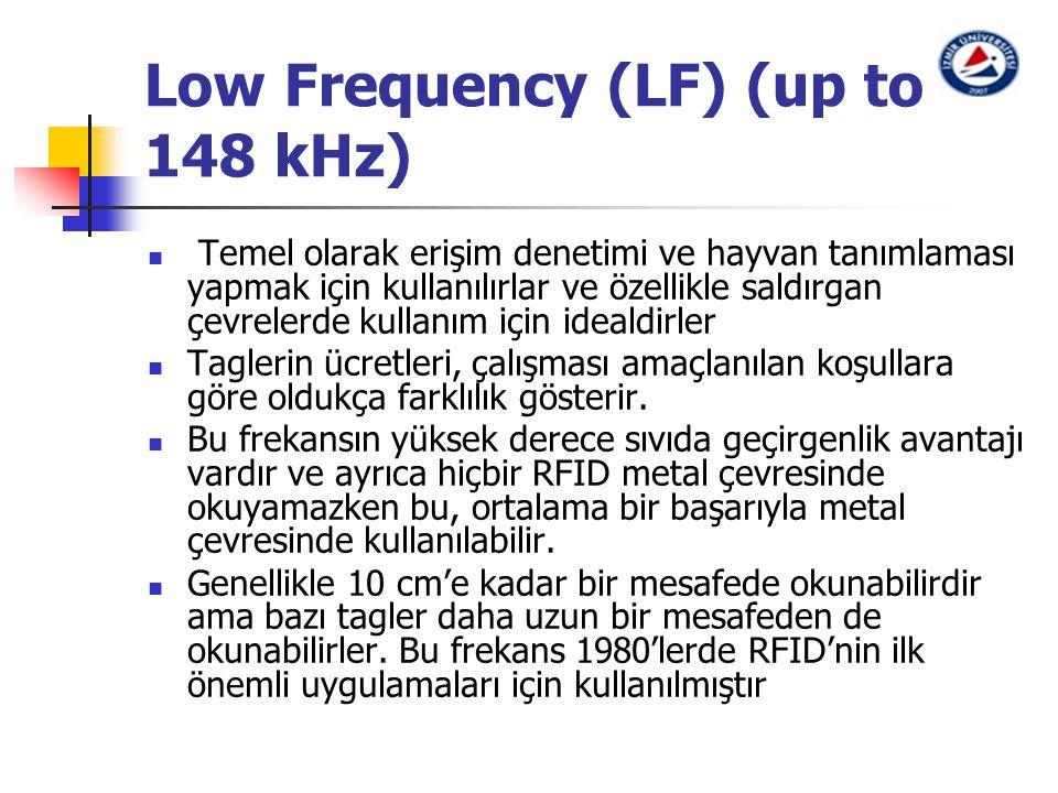 Low Frequency (LF) (up to 148 kHz) Temel olarak erişim denetimi ve hayvan tanımlaması yapmak için kullanılırlar ve özellikle saldırgan çevrelerde kull