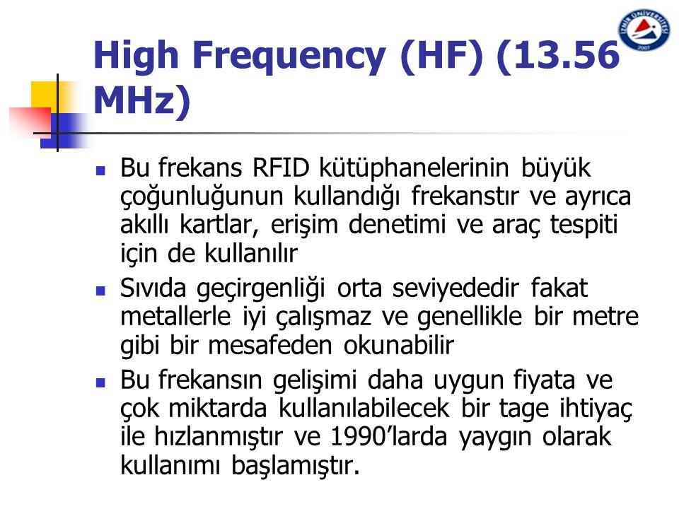 High Frequency (HF) (13.56 MHz) Bu frekans RFID kütüphanelerinin büyük çoğunluğunun kullandığı frekanstır ve ayrıca akıllı kartlar, erişim denetimi ve