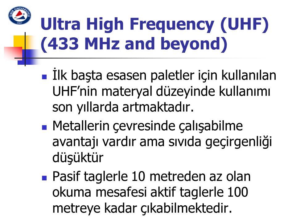Ultra High Frequency (UHF) (433 MHz and beyond) İlk başta esasen paletler için kullanılan UHF'nin materyal düzeyinde kullanımı son yıllarda artmaktadı