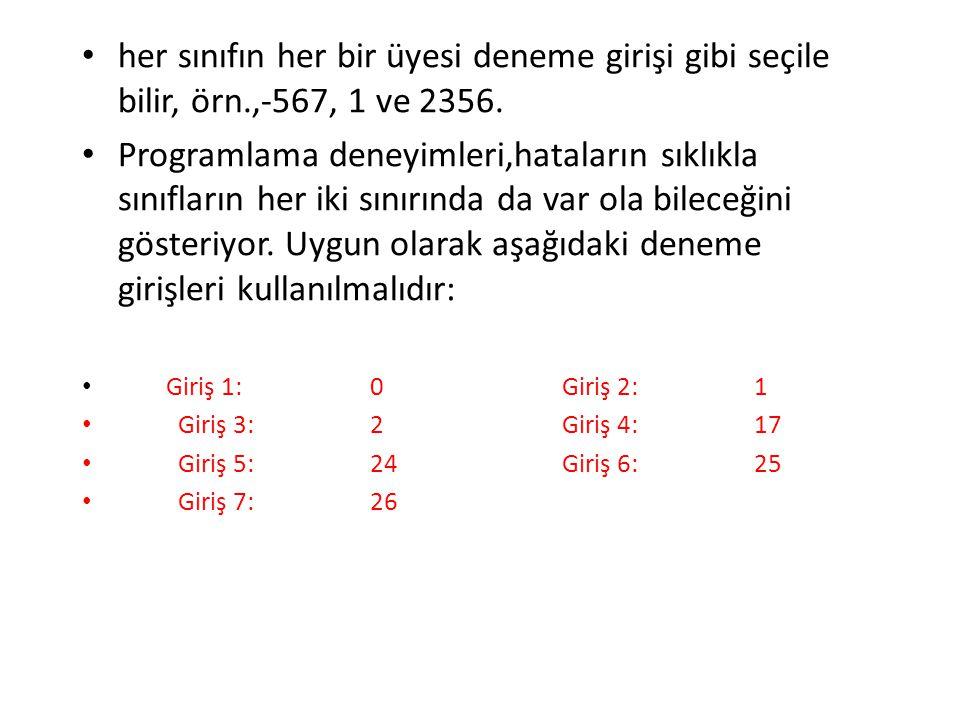 her sınıfın her bir üyesi deneme girişi gibi seçile bilir, örn.,-567, 1 ve 2356. Programlama deneyimleri,hataların sıklıkla sınıfların her iki sınırın