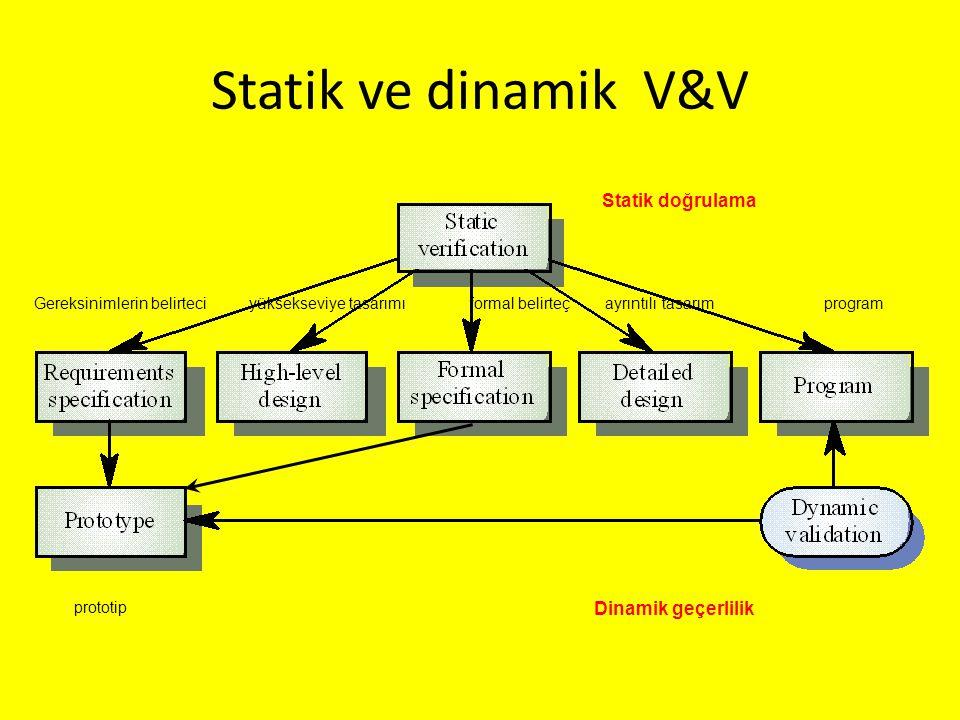 Statik ve dinamik V&V Statik doğrulama Gereksinimlerin belirteci yüksekseviye tasarımı formal belirteç ayrıntılı tasarım program prototip Dinamik geçe