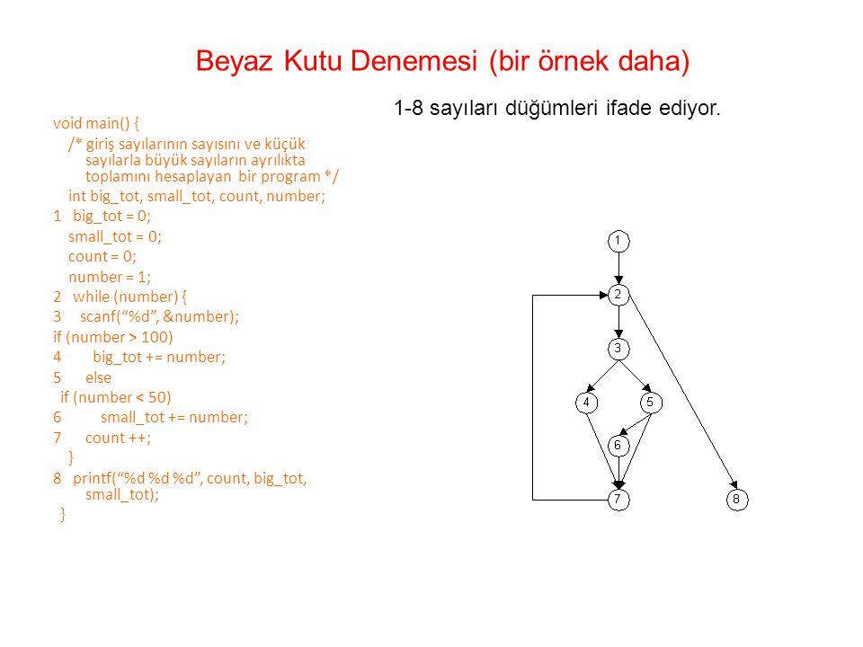 void main() { /* giriş sayılarının sayısını ve küçük sayılarla büyük sayıların ayrılıkta toplamını hesaplayan bir program */ int big_tot, small_tot, c