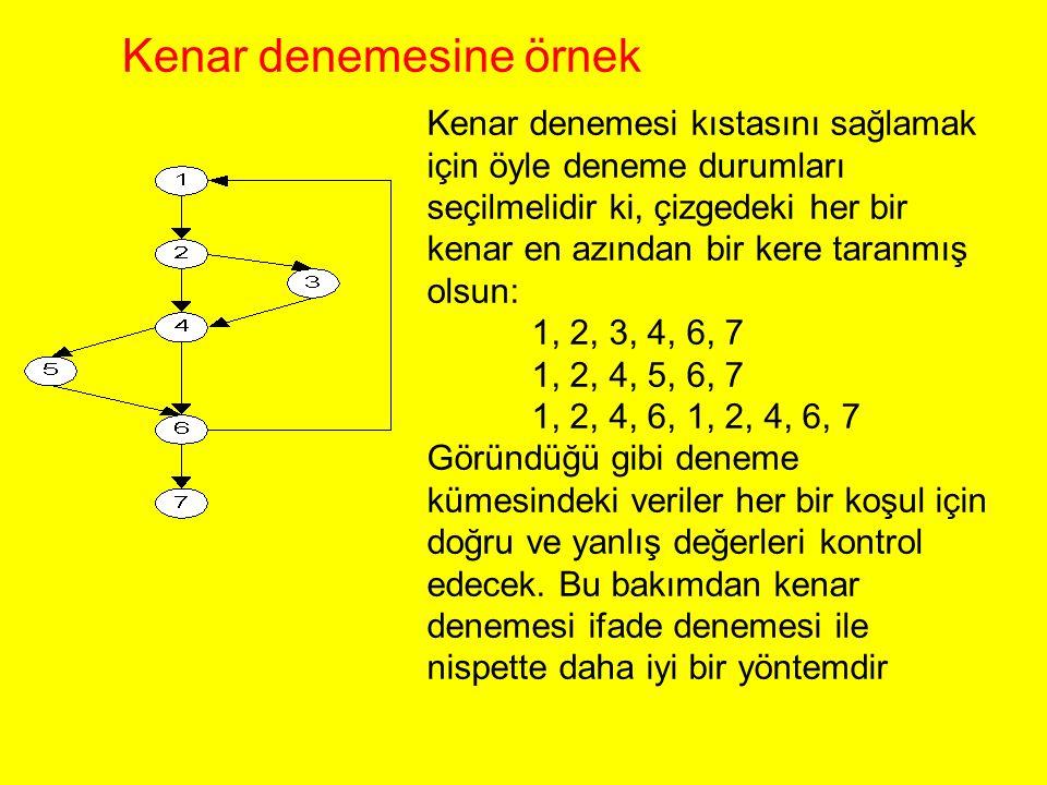 Kenar denemesi kıstasını sağlamak için öyle deneme durumları seçilmelidir ki, çizgedeki her bir kenar en azından bir kere taranmış olsun: 1, 2, 3, 4,