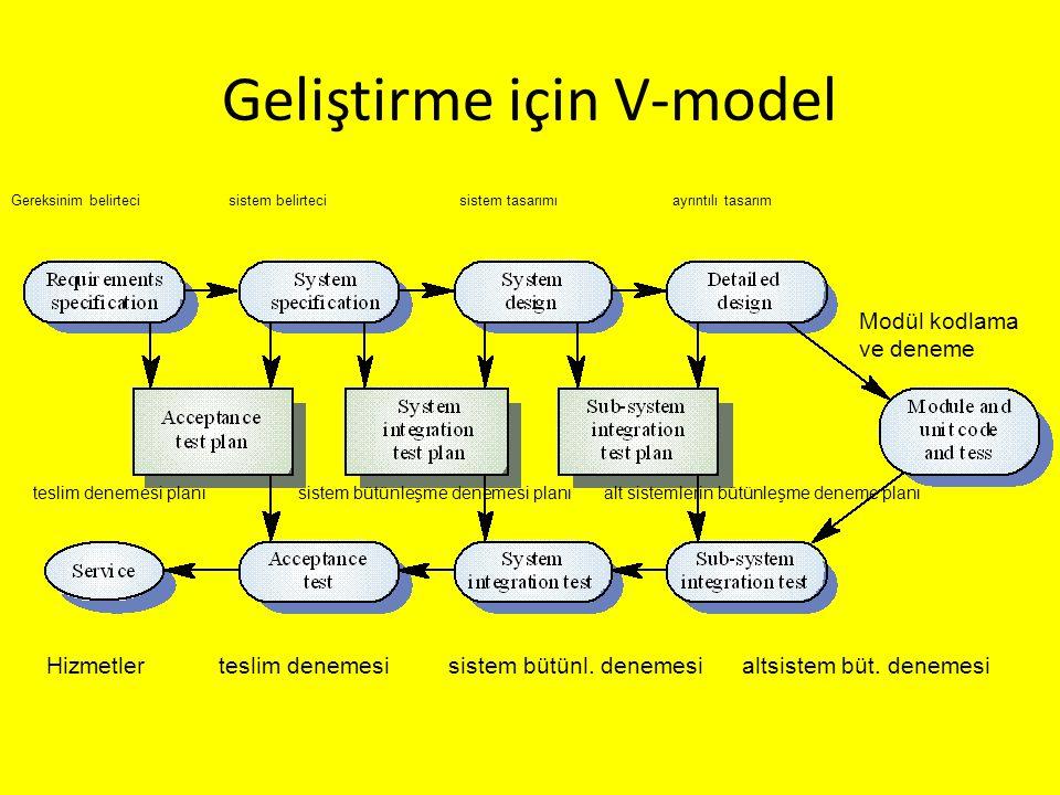 Geliştirme için V-model Gereksinim belirteci sistem belirteci sistem tasarımı ayrıntılı tasarım teslim denemesi planı sistem bütünleşme denemesi planı