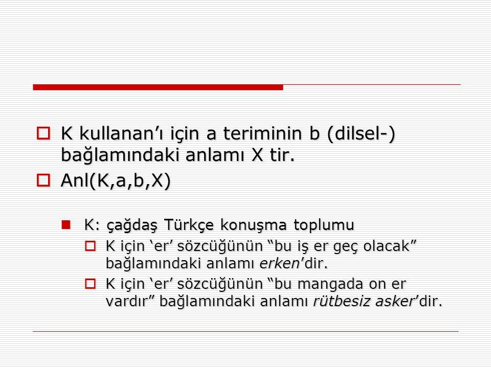  K kullanan'ı için a teriminin b (dilsel-) bağlamındaki anlamı X tir.  Anl(K,a,b,X) K: çağdaş Türkçe konuşma toplumu K: çağdaş Türkçe konuşma toplum