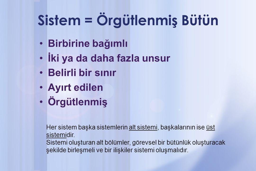 Sistem = Örgütlenmiş Bütün Birbirine bağımlı İki ya da daha fazla unsur Belirli bir sınır Ayırt edilen Örgütlenmiş Her sistem başka sistemlerin alt si