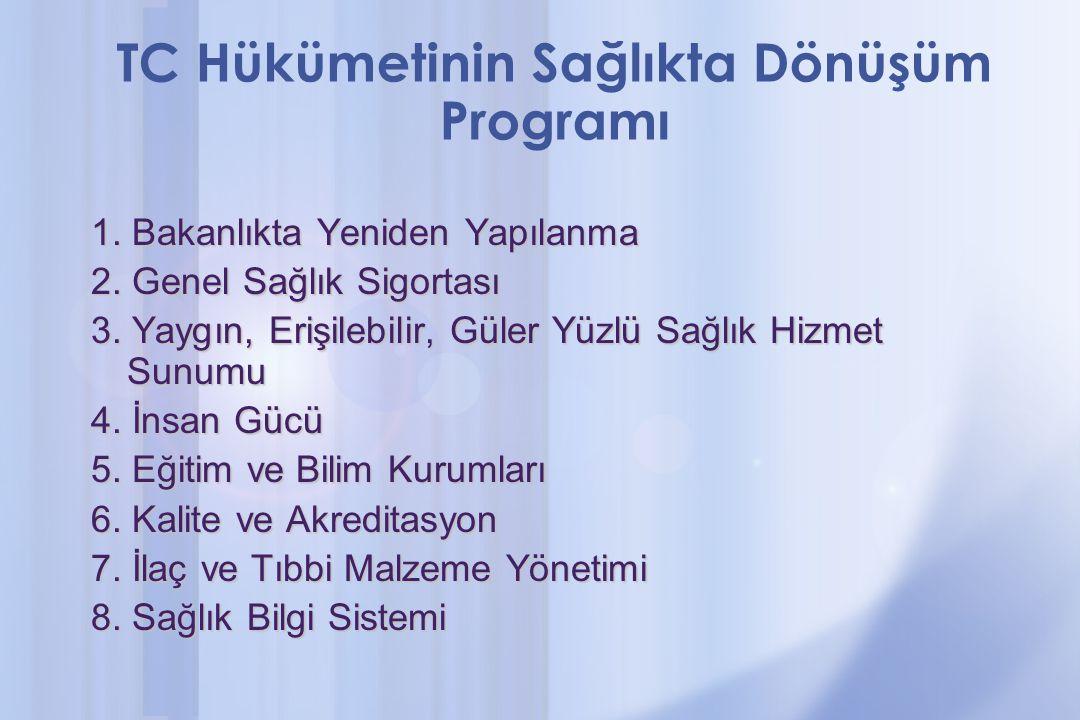 TC Hükümetinin Sağlıkta Dönüşüm Programı 1. Bakanlıkta Yeniden Yapılanma 2. Genel Sağlık Sigortası 3. Yaygın, Erişilebilir, Güler Yüzlü Sağlık Hizmet