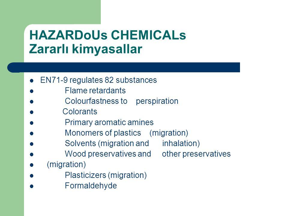 HAZARDoUs CHEMICALs Zararlı kimyasallar EN71-9 regulates 82 substances Flame retardants Colourfastness to perspiration Colorants Primary aromatic amin