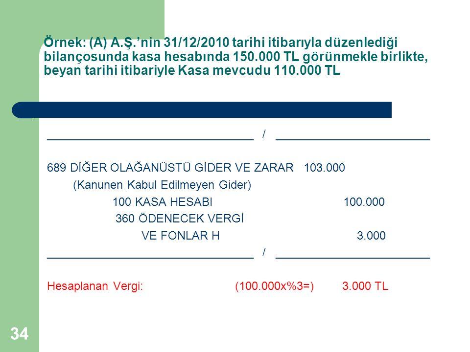 34 Örnek: (A) A.Ş.'nin 31/12/2010 tarihi itibarıyla düzenlediği bilançosunda kasa hesabında 150.000 TL görünmekle birlikte, beyan tarihi itibariyle Ka