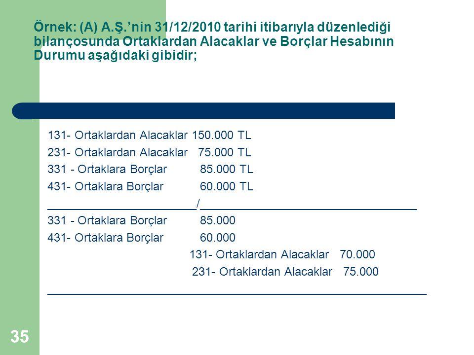 35 Örnek: (A) A.Ş.'nin 31/12/2010 tarihi itibarıyla düzenlediği bilançosunda Ortaklardan Alacaklar ve Borçlar Hesabının Durumu aşağıdaki gibidir; 131-