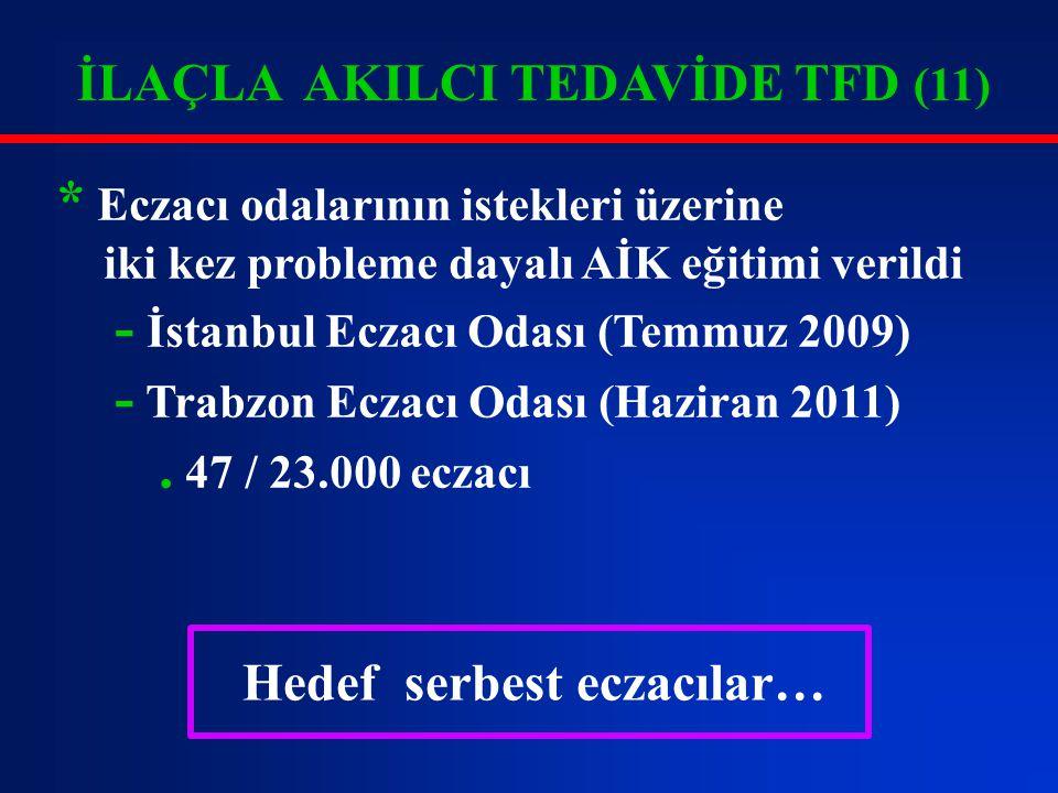 İLAÇLA AKILCI TEDAVİDE TFD (11) * Eczacı odalarının istekleri üzerine iki kez probleme dayalı AİK eğitimi verildi - İstanbul Eczacı Odası (Temmuz 2009