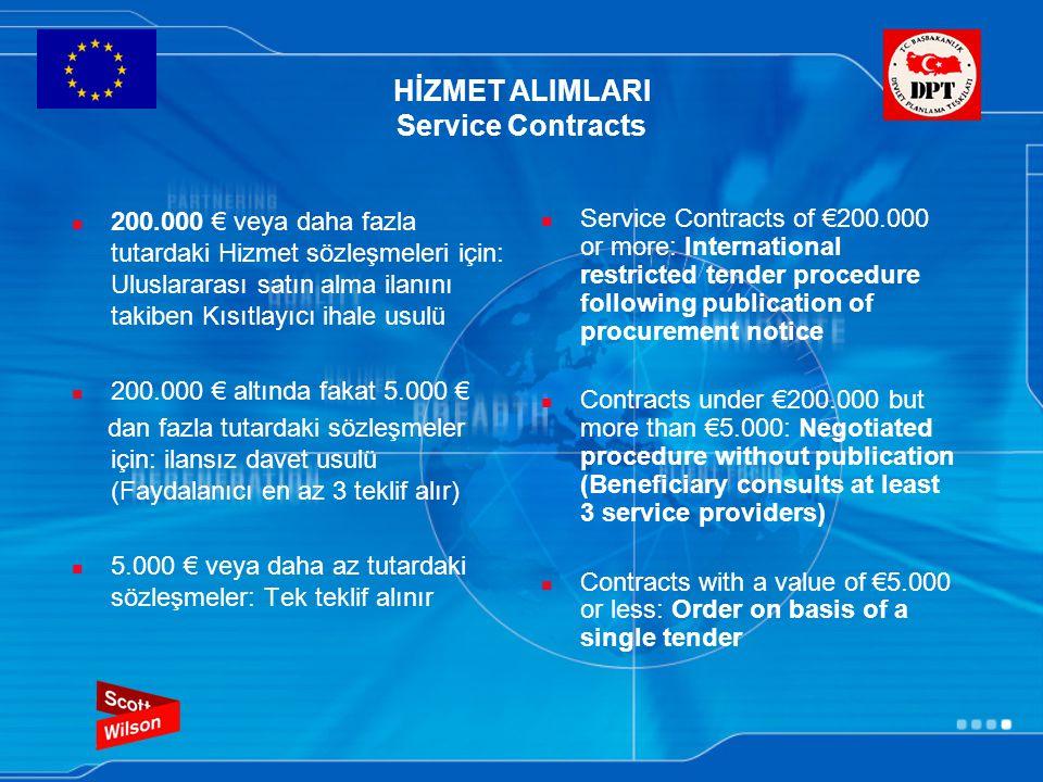 HİZMET ALIMLARI Service Contracts 200.000 € veya daha fazla tutardaki Hizmet sözleşmeleri için: Uluslararası satın alma ilanını takiben Kısıtlayıcı ih