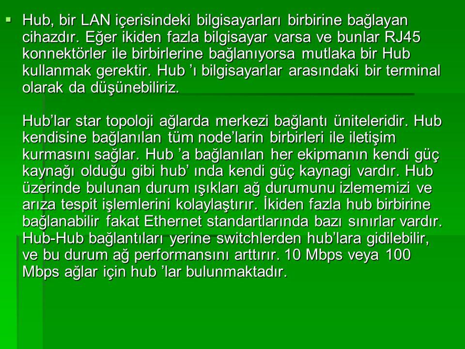  Bir hub aygıtı LAN ın mimarisini değiştirmez.Kullanıcıların LAN a katılmasını sağlar.