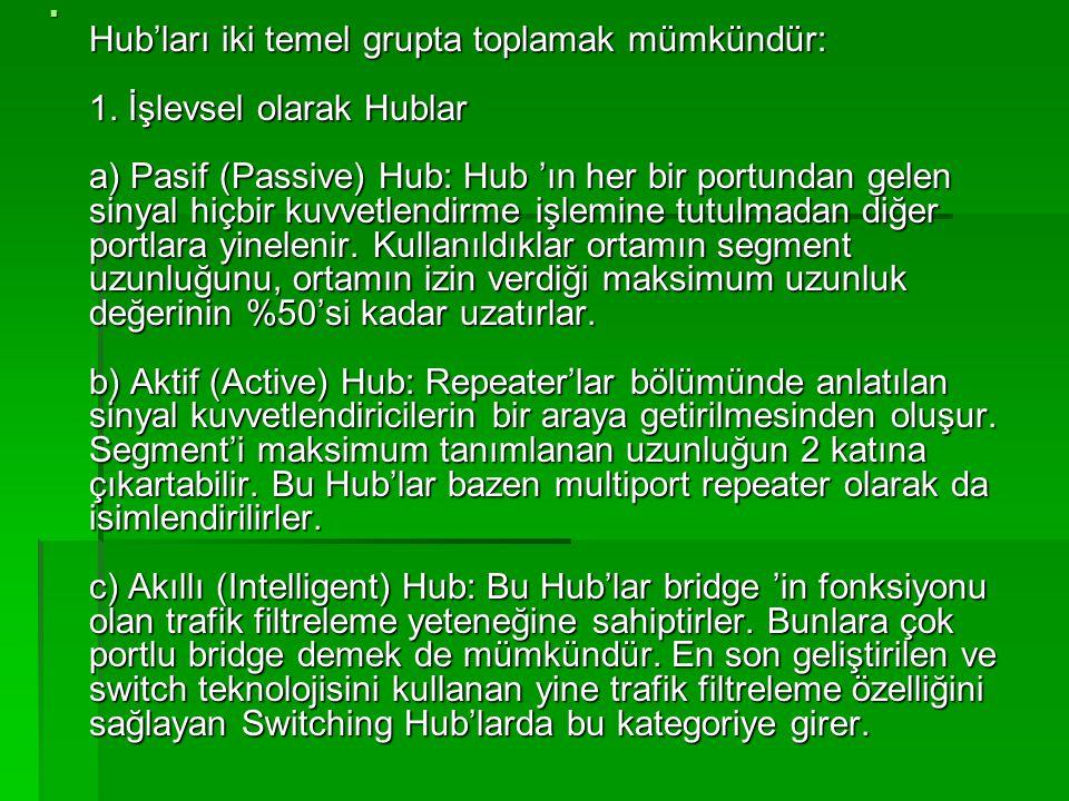  Hub'ları iki temel grupta toplamak mümkündür: 1. İşlevsel olarak Hublar a) Pasif (Passive) Hub: Hub 'ın her bir portundan gelen sinyal hiçbir kuvvet