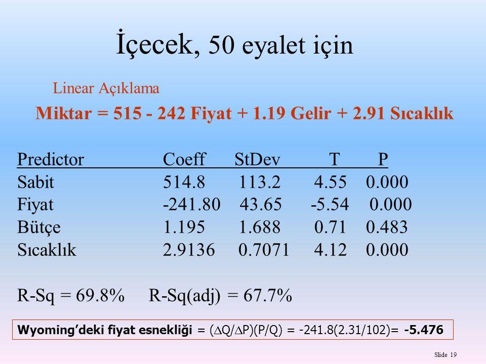 Slide 19 İçecek, 50 eyalet için Miktar = 515 - 242 Fiyat + 1.19 Gelir + 2.91 Sıcaklık Predictor Coeff StDev T P Sabit 514.8 113.2 4.55 0.000 Fiyat -241.80 43.65 -5.54 0.000 Bütçe 1.195 1.688 0.71 0.483 Sıcaklık 2.9136 0.7071 4.12 0.000 R-Sq = 69.8% R-Sq(adj) = 67.7% (Q/  P)(P/Q) = -241.8(2.31/102)= -5.476 Wyoming'deki fiyat esnekliği = (  Q/  P)(P/Q) = -241.8(2.31/102)= -5.476 Linear Açıklama
