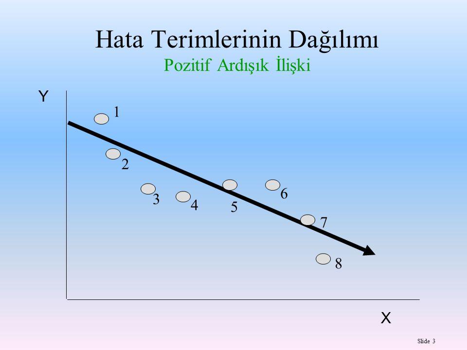 Slide 3 Hata Terimlerinin Dağılımı Pozitif Ardışık İlişki Y X 1 2 3 4 5 6 7 8