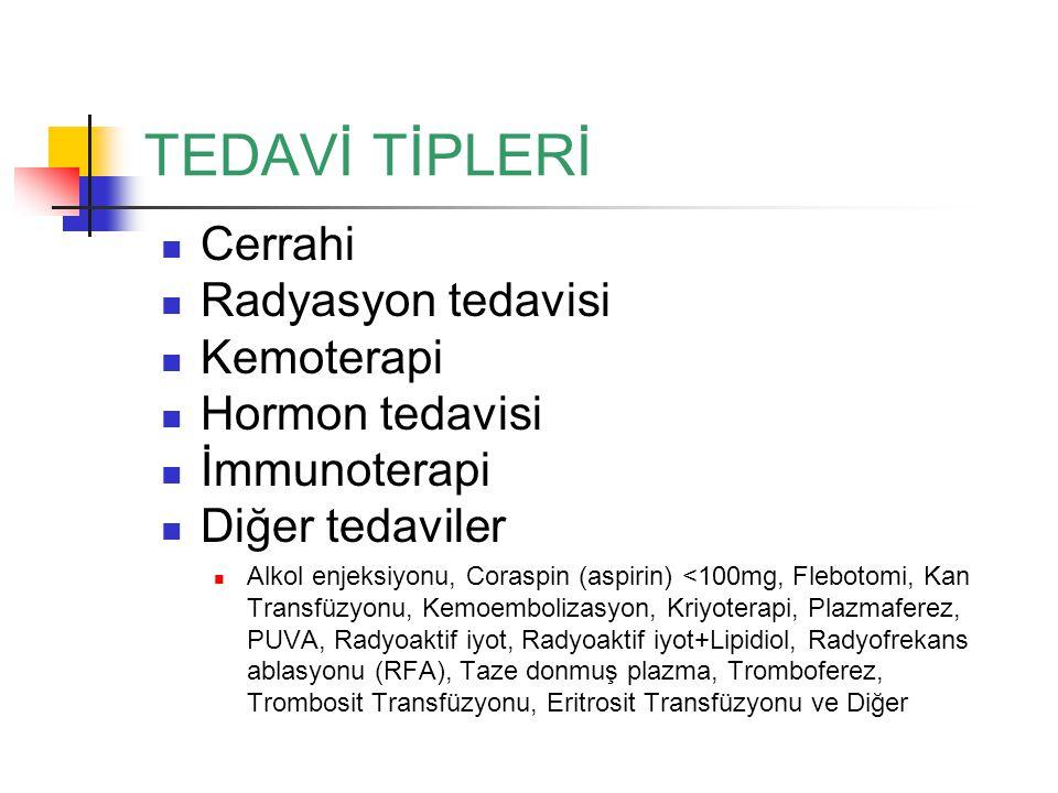 TEDAVİ TİPLERİ Cerrahi Radyasyon tedavisi Kemoterapi Hormon tedavisi İmmunoterapi Diğer tedaviler Alkol enjeksiyonu, Coraspin (aspirin) <100mg, Flebot