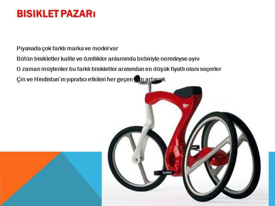 BISIKLET PAZARı Piyasada çok farklı marka ve model var Bütün bisikletler kalite ve özellikler anlamında birbiriyle neredeyse aynı O zaman müşteriler b