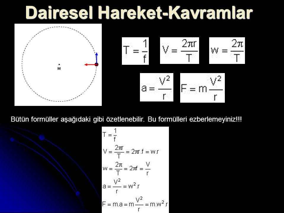 Dairesel Hareket-Kavramlar Bütün formüller aşağıdaki gibi özetlenebilir. Bu formülleri ezberlemeyiniz!!!