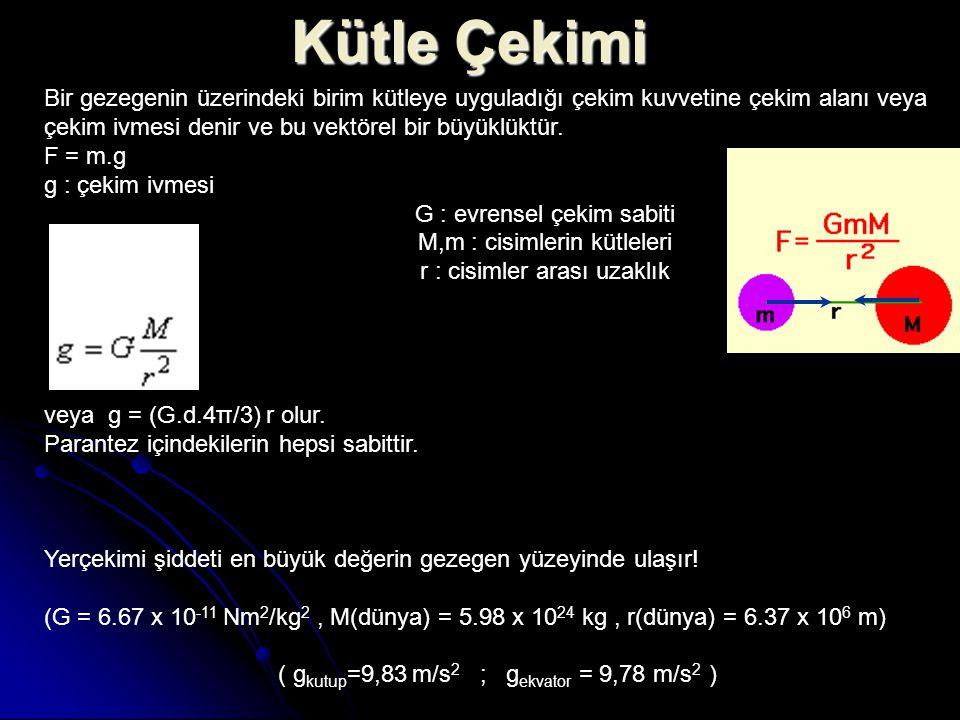 Bir gezegenin üzerindeki birim kütleye uyguladığı çekim kuvvetine çekim alanı veya çekim ivmesi denir ve bu vektörel bir büyüklüktür. F = m.g g : çeki