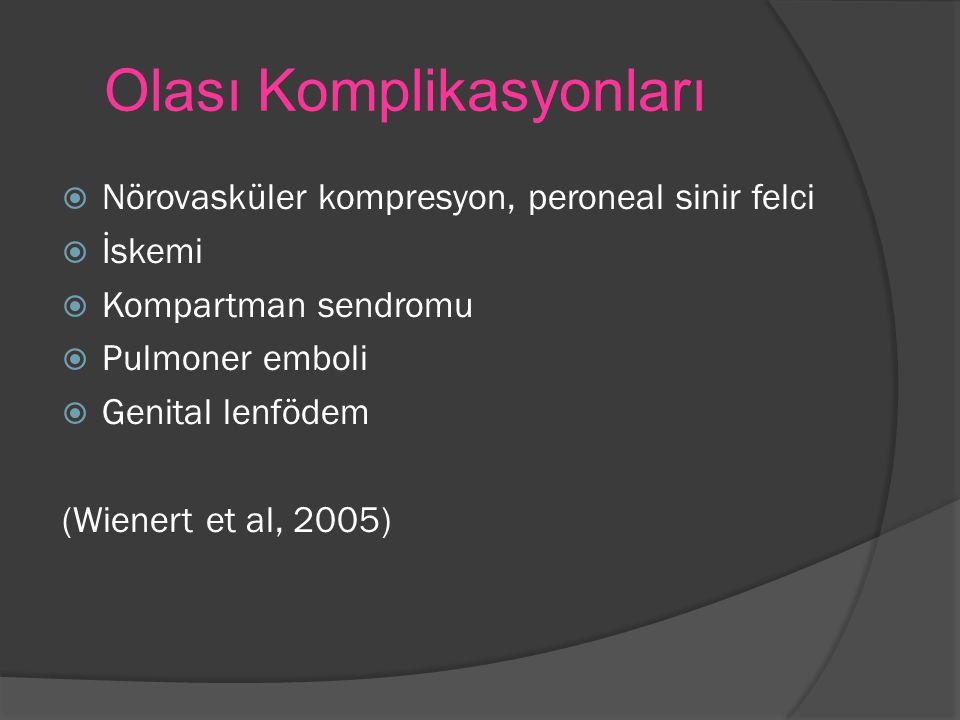 Olası Komplikasyonları  Nörovasküler kompresyon, peroneal sinir felci  İskemi  Kompartman sendromu  Pulmoner emboli  Genital lenfödem (Wienert et