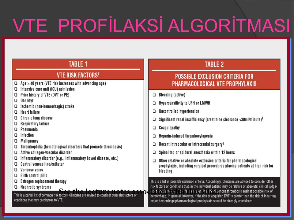 VTE PROFİLAKSİ ALGORİTMASI See the lecture notes associated with this slide.