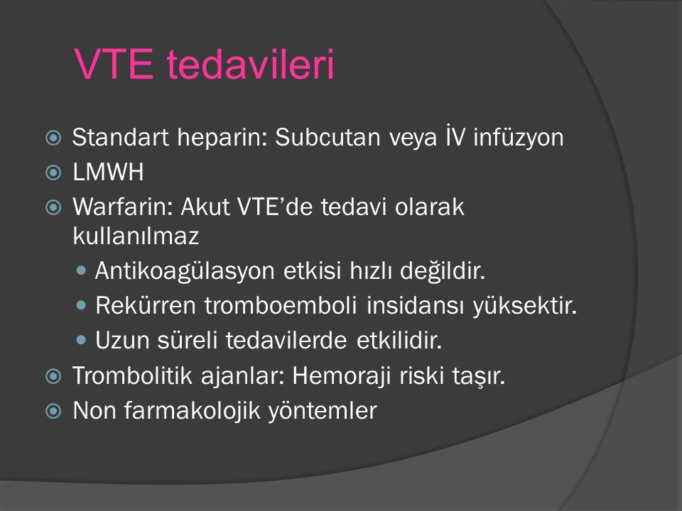 VTE tedavileri  Standart heparin: Subcutan veya İV infüzyon  LMWH  Warfarin: Akut VTE'de tedavi olarak kullanılmaz Antikoagülasyon etkisi hızlı değ