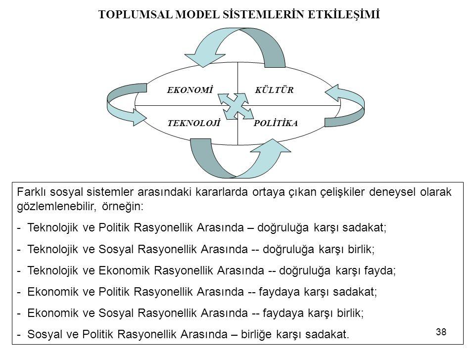 38 TOPLUMSAL MODEL SİSTEMLERİN ETKİLEŞİMİ EKONOMİ KÜLTÜR TEKNOLOJİ POLİTİKA Farklı sosyal sistemler arasındaki kararlarda ortaya çıkan çelişkiler dene