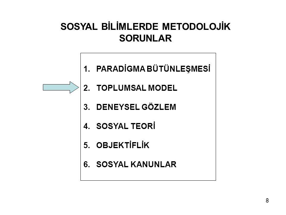 8 1. PARADİGMA BÜTÜNLEŞMESİ 2. TOPLUMSAL MODEL 3. DENEYSEL GÖZLEM 4. SOSYAL TEORİ 5. OBJEKTİFLİK 6. SOSYAL KANUNLAR SOSYAL BİLİMLERDE METODOLOJİK SORU