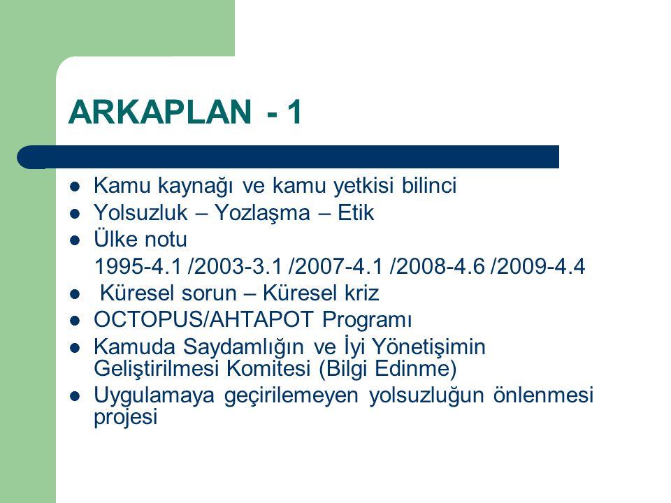 ARKAPLAN - 1 Kamu kaynağı ve kamu yetkisi bilinci Yolsuzluk – Yozlaşma – Etik Ülke notu 1995-4.1 /2003-3.1 /2007-4.1 /2008-4.6 /2009-4.4 Küresel sorun – Küresel kriz OCTOPUS/AHTAPOT Programı Kamuda Saydamlığın ve İyi Yönetişimin Geliştirilmesi Komitesi (Bilgi Edinme) Uygulamaya geçirilemeyen yolsuzluğun önlenmesi projesi