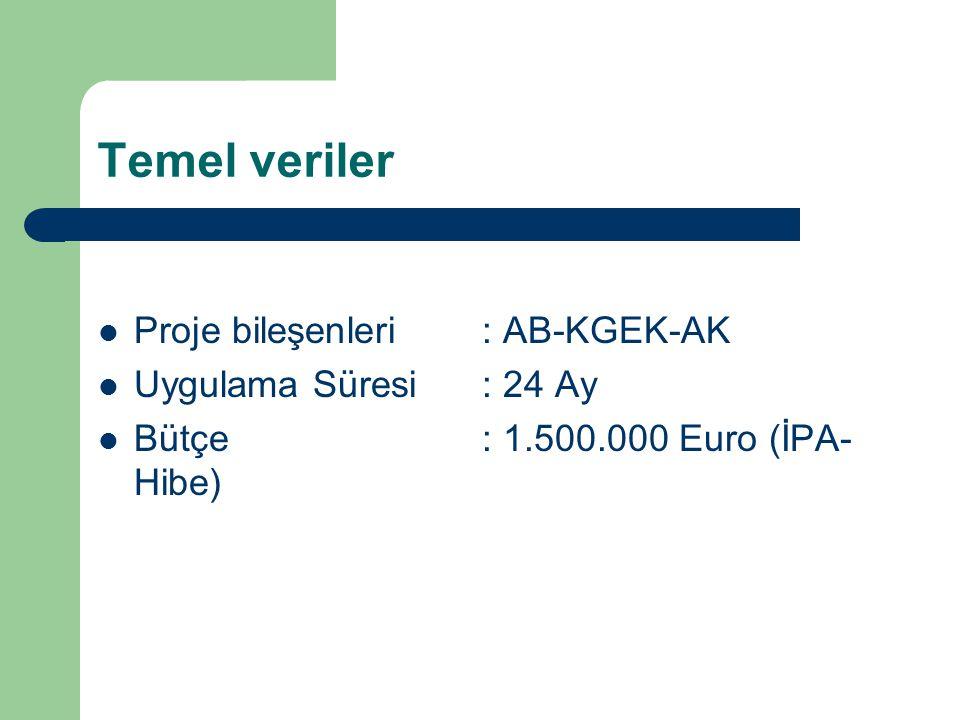 Temel veriler Proje bileşenleri : AB-KGEK-AK Uygulama Süresi: 24 Ay Bütçe: 1.500.000 Euro (İPA- Hibe)