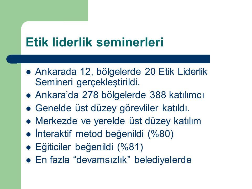 Etik liderlik seminerleri Ankarada 12, bölgelerde 20 Etik Liderlik Semineri gerçekleştirildi.