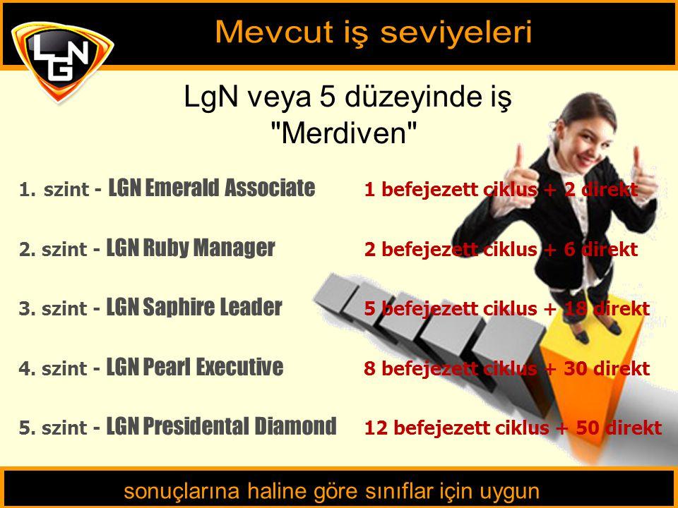sonuçlarına haline göre sınıflar için uygun LgN veya 5 düzeyinde iş Merdiven 1.szint - LGN Emerald Associate 1 befejezett ciklus + 2 direkt 2.