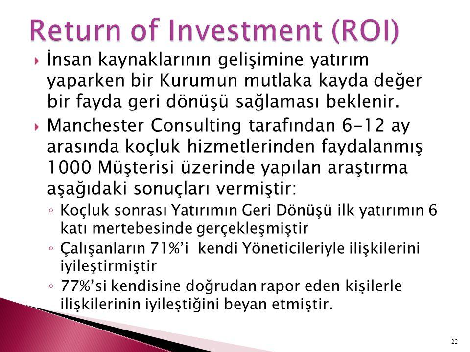 İnsan kaynaklarının gelişimine yatırım yaparken bir Kurumun mutlaka kayda değer bir fayda geri dönüşü sağlaması beklenir.  Manchester Consulting ta