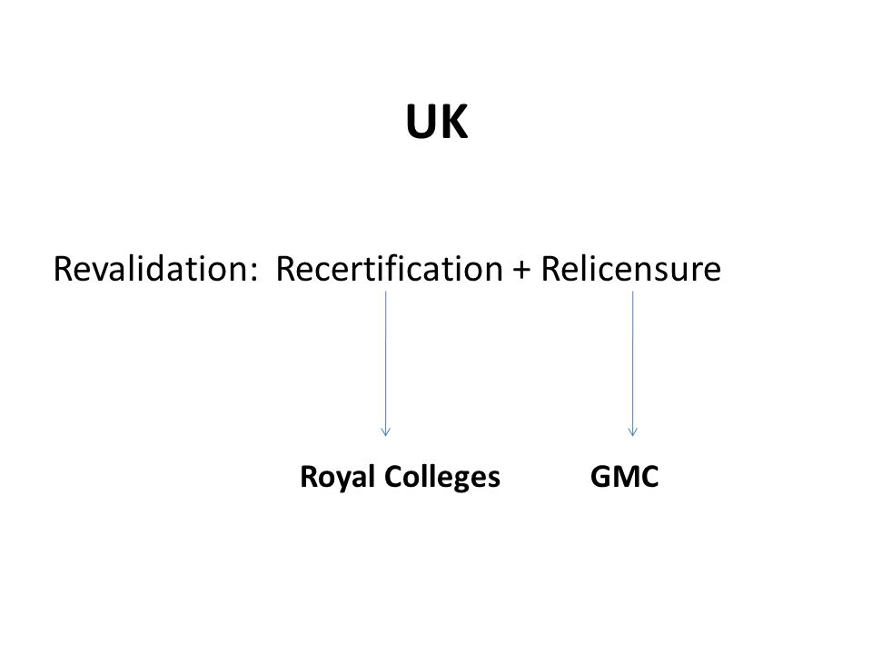 UK Revalidation: Recertification + Relicensure GMCRoyal Colleges