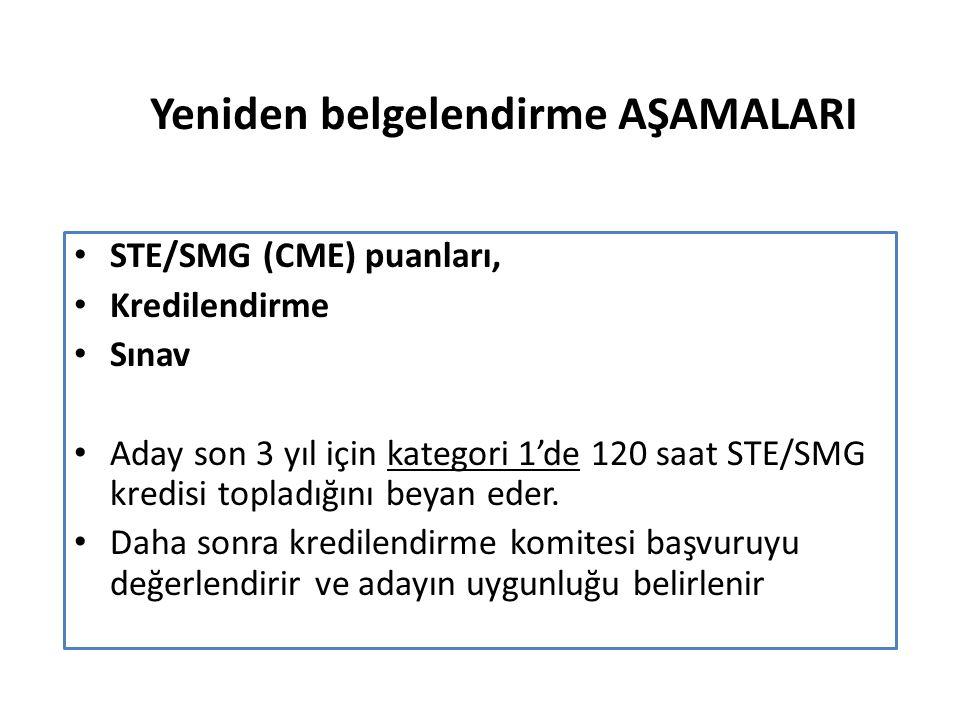 Yeniden belgelendirme AŞAMALARI STE/SMG (CME) puanları, Kredilendirme Sınav Aday son 3 yıl için kategori 1'de 120 saat STE/SMG kredisi topladığını beyan eder.