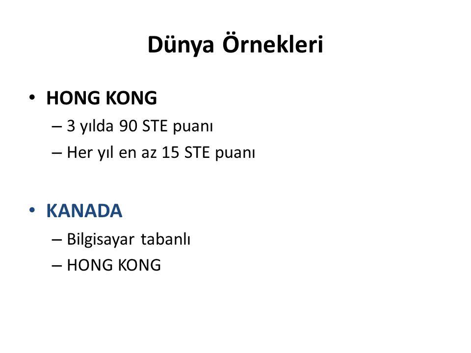 Dünya Örnekleri HONG KONG – 3 yılda 90 STE puanı – Her yıl en az 15 STE puanı KANADA – Bilgisayar tabanlı – HONG KONG