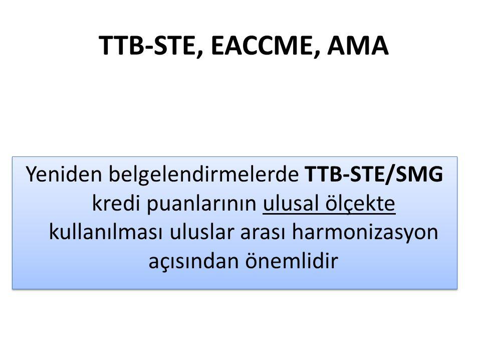 TTB-STE, EACCME, AMA Yeniden belgelendirmelerde TTB-STE/SMG kredi puanlarının ulusal ölçekte kullanılması uluslar arası harmonizasyon açısından önemlidir