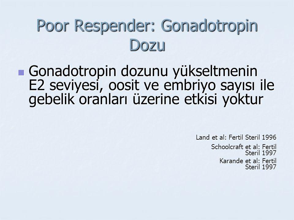 Poor Respender: Gonadotropin Dozu Gonadotropin dozunu yükseltmenin E2 seviyesi, oosit ve embriyo sayısı ile gebelik oranları üzerine etkisi yoktur Gon