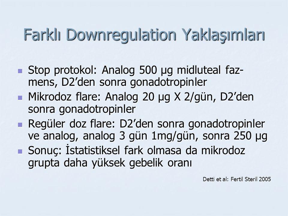 Farklı Downregulation Yaklaşımları Stop protokol: Analog 500 μg midluteal faz- mens, D2'den sonra gonadotropinler Stop protokol: Analog 500 μg midlute