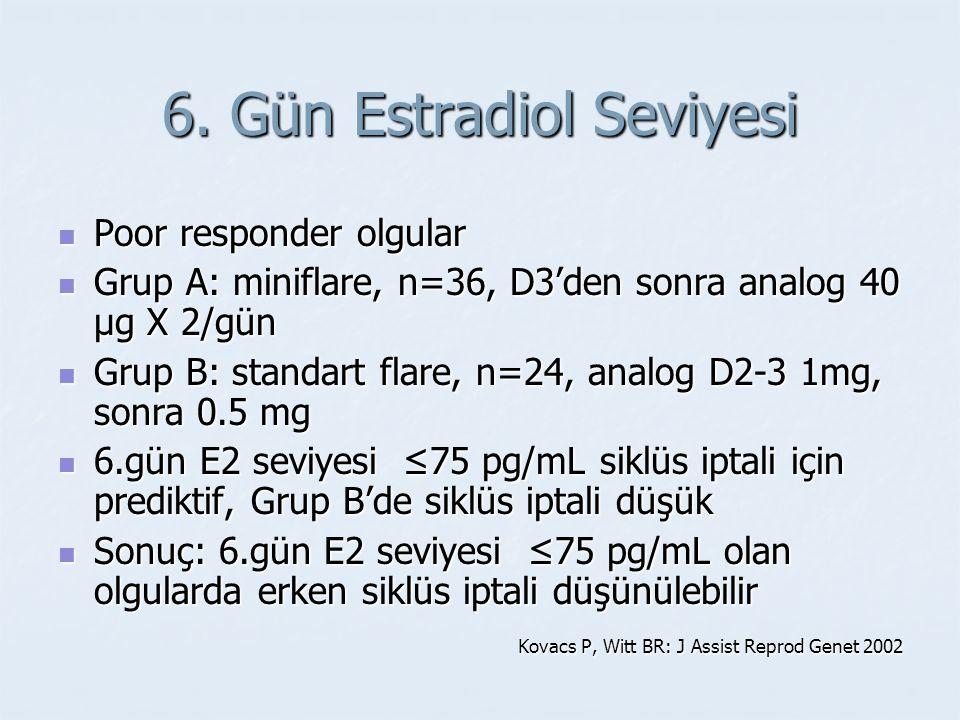 6. Gün Estradiol Seviyesi Poor responder olgular Poor responder olgular Grup A: miniflare, n=36, D3'den sonra analog 40 μg X 2/gün Grup A: miniflare,