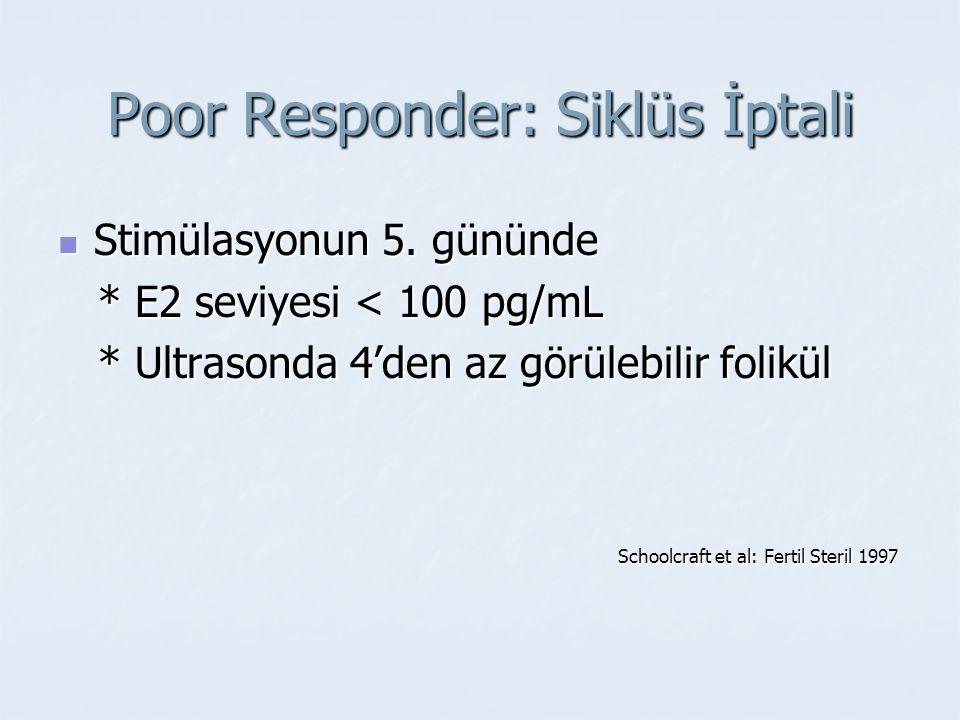 Poor Responder: Siklüs İptali Stimülasyonun 5. gününde Stimülasyonun 5. gününde * E2 seviyesi < 100 pg/mL * E2 seviyesi < 100 pg/mL * Ultrasonda 4'den