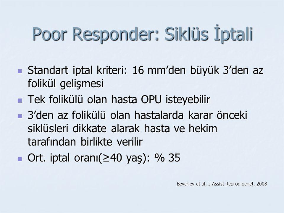 Poor Responder: Siklüs İptali Standart iptal kriteri: 16 mm'den büyük 3'den az folikül gelişmesi Standart iptal kriteri: 16 mm'den büyük 3'den az foli