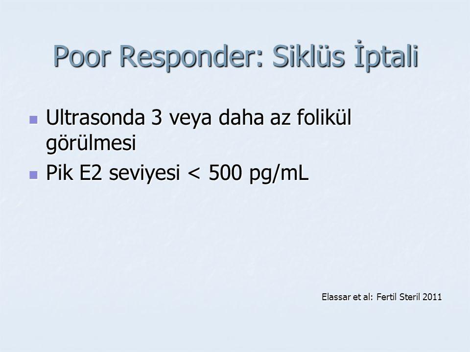 Poor Responder: Siklüs İptali Ultrasonda 3 veya daha az folikül görülmesi Ultrasonda 3 veya daha az folikül görülmesi Pik E2 seviyesi < 500 pg/mL Pik