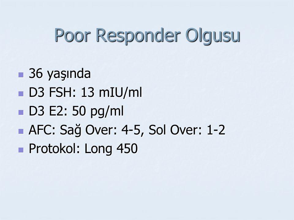Poor Responder Olgusu 36 yaşında 36 yaşında D3 FSH: 13 mIU/ml D3 FSH: 13 mIU/ml D3 E2: 50 pg/ml D3 E2: 50 pg/ml AFC: Sağ Over: 4-5, Sol Over: 1-2 AFC: