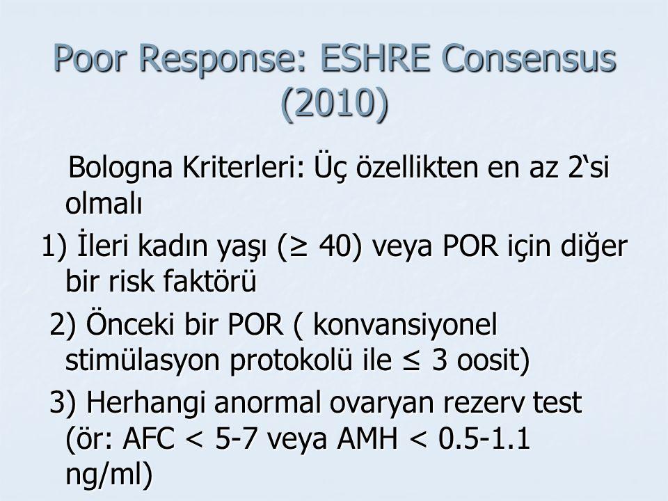 Poor Response: ESHRE Consensus (2010) Bologna Kriterleri: Üç özellikten en az 2'si olmalı Bologna Kriterleri: Üç özellikten en az 2'si olmalı 1) İleri