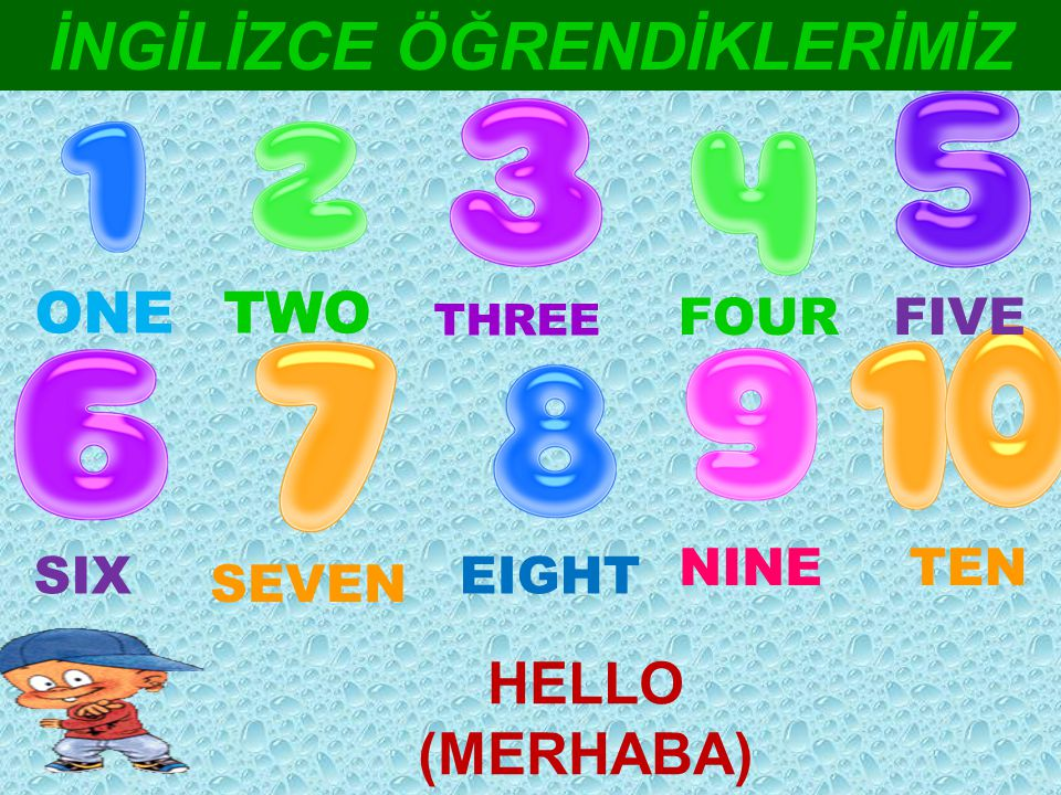 İNGİLİZCE ÖĞRENDİKLERİMİZ ONETWO FIVEFOUR THREE NINE EIGHT SEVEN SIX TEN HELLO (MERHABA)