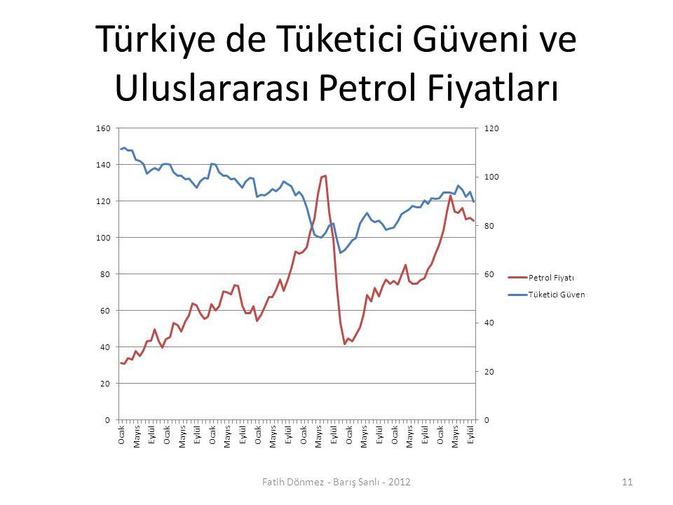Türkiye de Tüketici Güveni ve Uluslararası Petrol Fiyatları 11Fatih Dönmez - Barış Sanlı - 2012